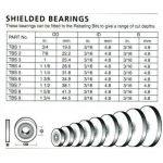Carbitool TBS1 Shielded Bearing