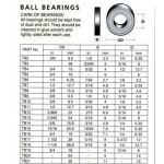 Carbitool TB10 Ball Bearing