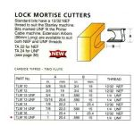 Carbitool TLM 12 UNF Lock Mortise Cutter