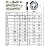 Carbitool TB11 Ball Bearing